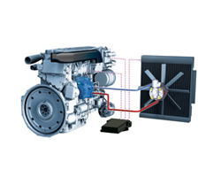 风扇冷却系统—HMC系统